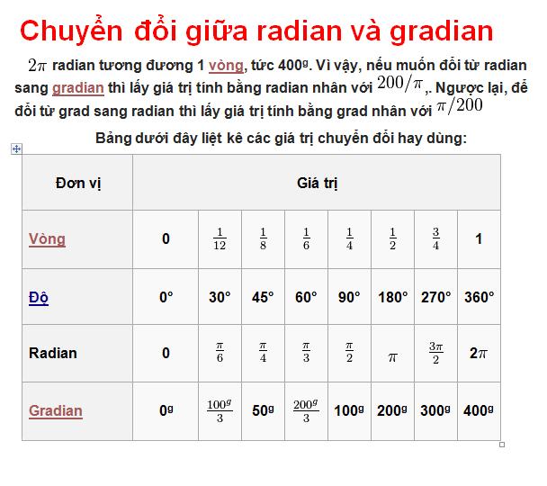 Chuyển đổi giữa radian và gradian
