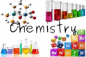 8 phương pháp giải nhanh hóa học