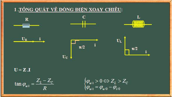 Tổng hợp vật lý 12 chuyên đề điện xoay chiều
